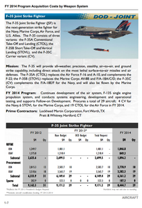 FY 2014 Program Acquisition Costs by Weapon System